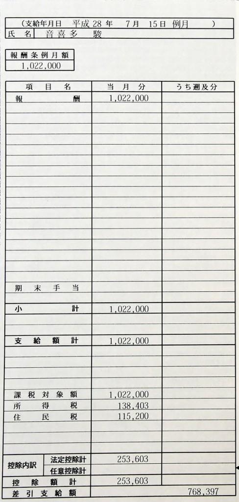 給料は月額102万円「都議」ほど美味しい商売はない!