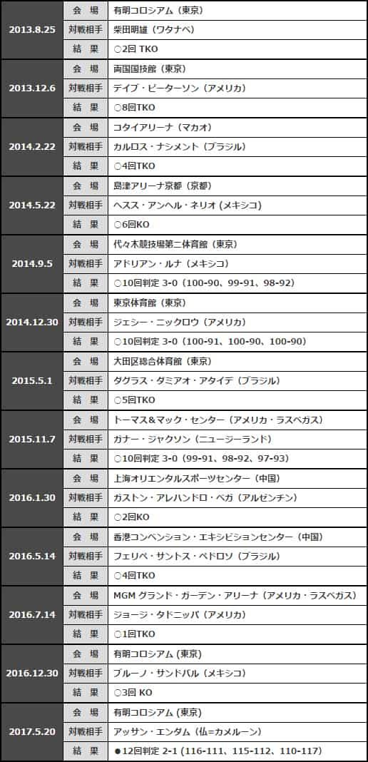 murata_ryota_profile