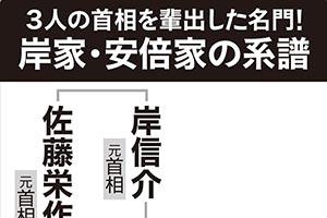 安倍首相「慶応出の2人の甥っ子」跡目はどっちが継ぐのか
