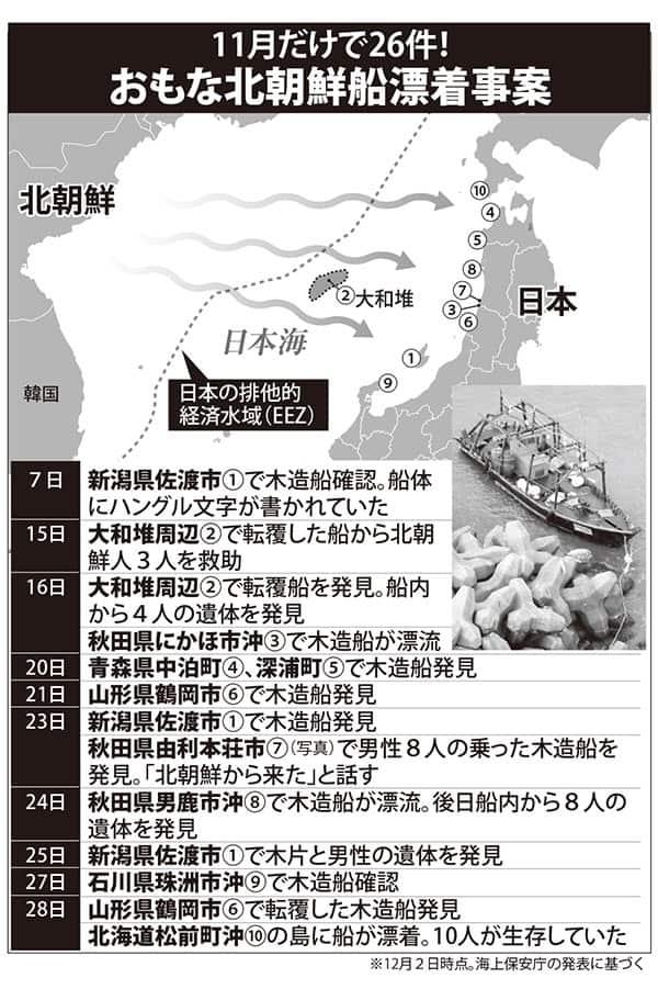 1000万人が栄養失調に陥った「北朝鮮」頼みの綱は大量の漁船