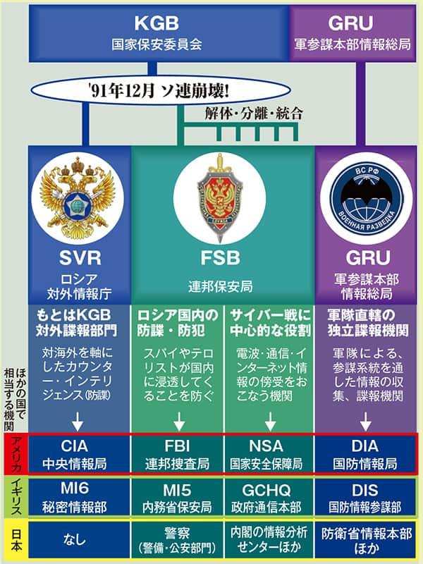 日本も諜報スペシャリスト養成へ「世界のスパイ機関」事情