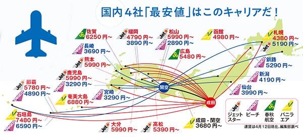 価格破壊とサービス向上が進む「LCC」オススメは札幌・福岡