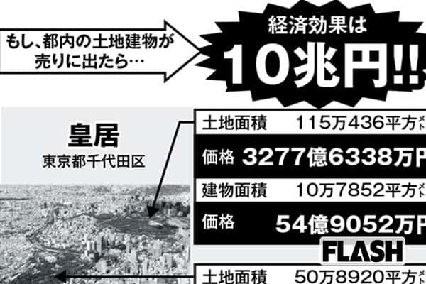【天皇家の資産はどれくらい?】皇居の不動産価値は3300億円