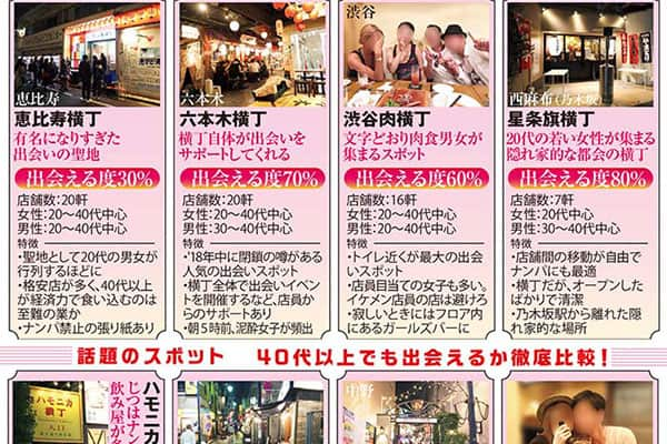 歌舞伎町は金髪狙いほか…大東京「飲み屋街」別の出会い戦術