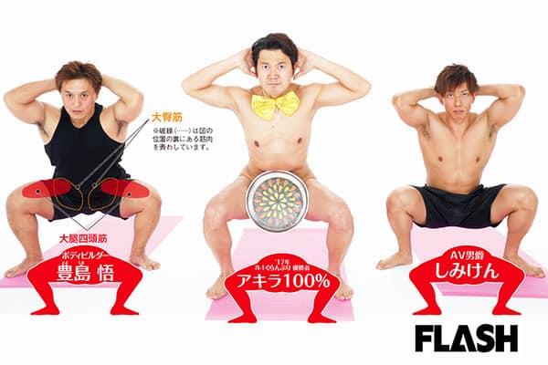 アキラ100%の「中折れ防止体操」男性ホルモン増強には…