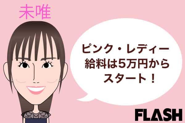 未唯、ピンク・レディー時代は給料制でMAX月収150万円