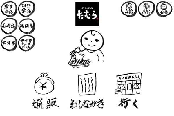 たむらけんじ、開発したレトルトカレーが500円でもバカ売れ