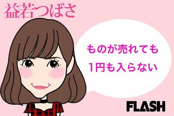 カリスマモデル「益若つばさ」財布に100円だけの読モ時代