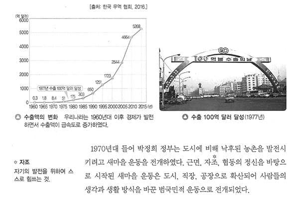 韓国大統領、教科書から「黒歴史」消してさらなる親日潰し