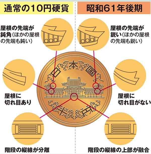 10円玉が2000倍の価値に…「硬貨・切手」投資で資産づくり