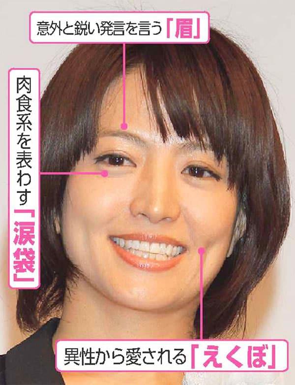 人気女子アナ「人相診断」フリー・赤江珠緒