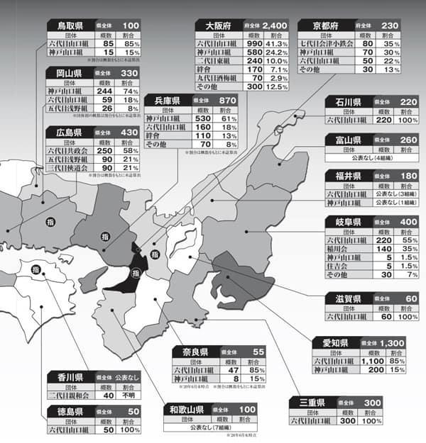 西日本の勢力マップ(1) ※1.各都道府県の暴追センターおよび警察の発表資料、組織犯罪対策課への取材から本誌が作成  ※2.算出した数字はすべて小数点以下を四捨五入したもの ※3.特記のないものは2019年末時点の構成員、準構成員を合わせた勢力  ※4.概数のため各項目の和と全体の数字は必ずしも一致しない  ※5.団体名は2020年7月10日現在