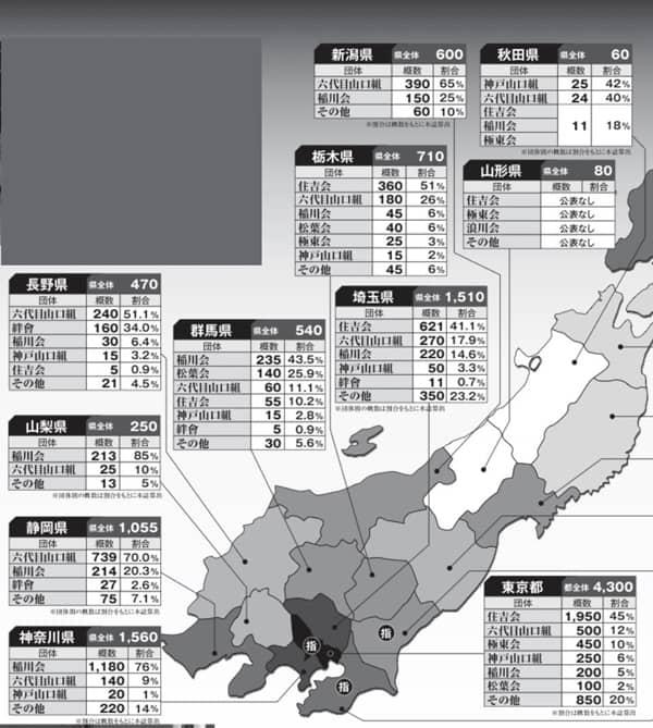 東日本の勢力マップ(2) ※1.各都道府県の暴追センターおよび警察の発表資料、組織犯罪対策課への取材から本誌が作成  ※2.算出した数字はすべて小数点以下を四捨五入したもの ※3.特記のないものは2019年末時点の構成員、準構成員を合わせた勢力  ※4.概数のため各項目の和と全体の数字は必ずしも一致しない  ※5.団体名は2020年7月10日現在