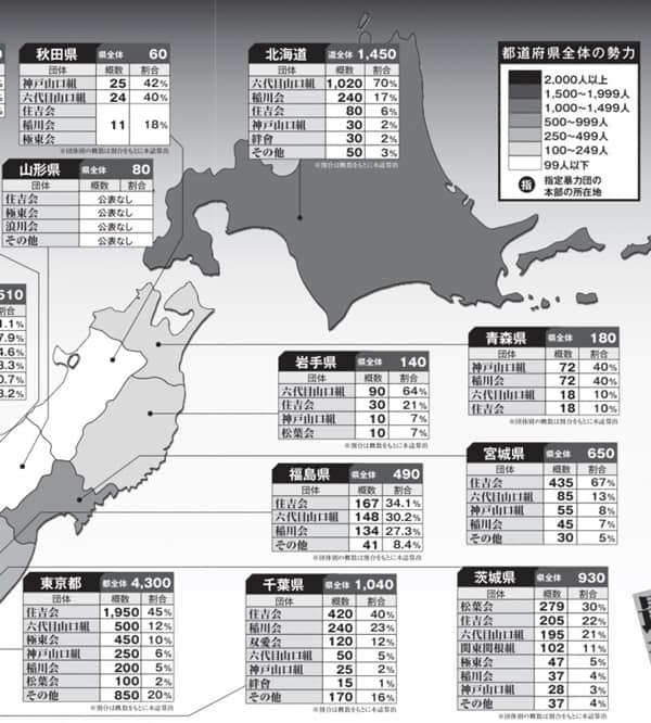 東日本の勢力マップ(1) ※1.各都道府県の暴追センターおよび警察の発表資料、組織犯罪対策課への取材から本誌が作成  ※2.算出した数字はすべて小数点以下を四捨五入したもの ※3.特記のないものは2019年末時点の構成員、準構成員を合わせた勢力  ※4.概数のため各項目の和と全体の数字は必ずしも一致しない  ※5.団体名は2020年7月10日現在