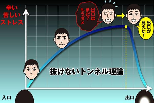 精神科医・樺沢紫苑の「読む!エナジードリンク」出口の見えないストレスの対処法