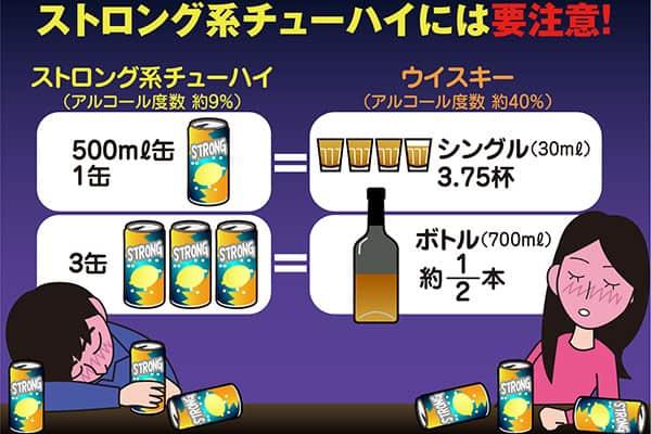 精神科医・樺沢紫苑の「読む!エナジードリンク」お酒に飲まれない5つの方法