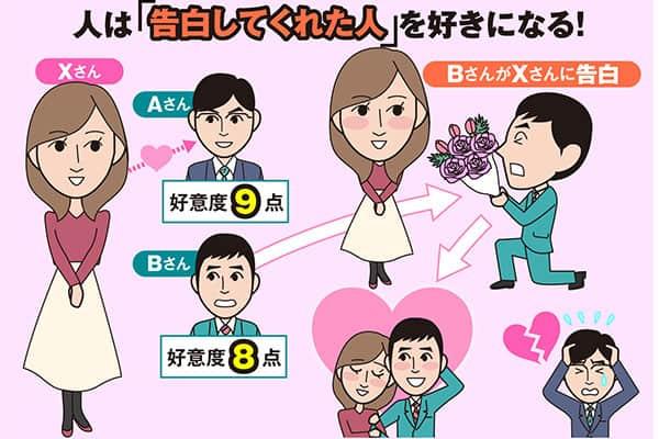 精神科医・樺沢紫苑の「読む! エナジードリンク」恋愛で勝つ5つのポイント