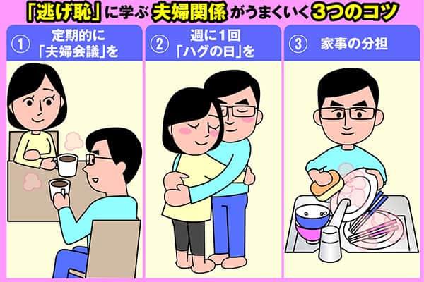 樺沢紫苑の「読む!エナジードリンク」『逃げ恥』に学ぶ、夫婦関係がうまくいく3カ条