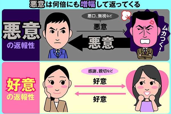 精神科医・樺沢紫苑の「読む!エナジードリンク」自分が発するマイナスエネル…